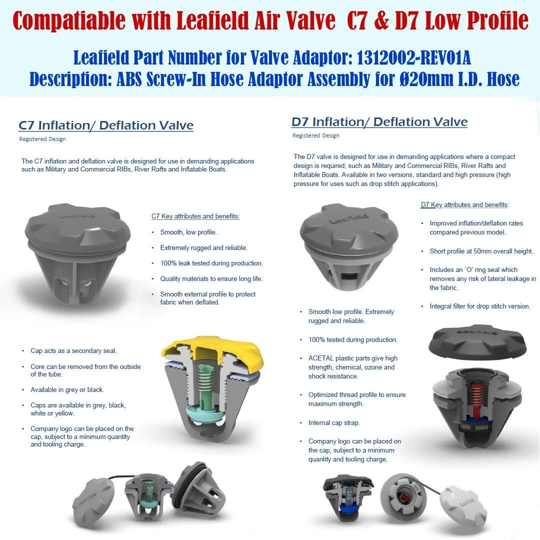Leafield valve adaptor